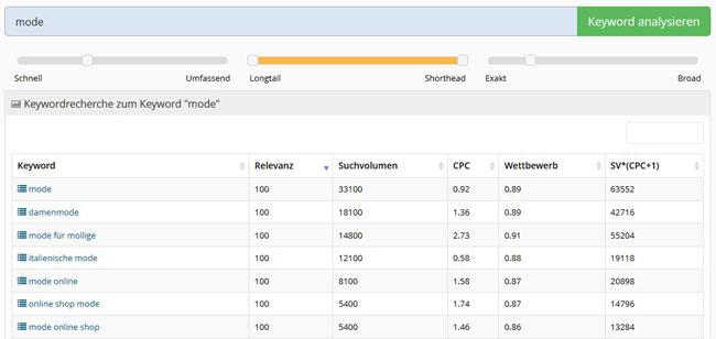 longtail-keyword-tool
