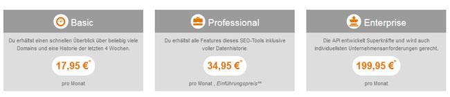 preise-metrics-tools